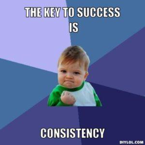 Content marketing consistency